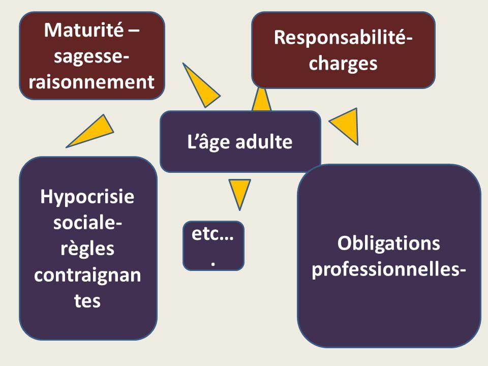 L'âge adulte Maturité – sagesse- raisonnement Responsabilité- charges Obligations professionnelles- Hypocrisie sociale- règles contraignan tes etc….