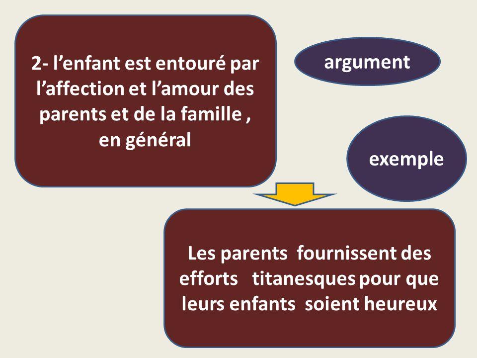 2- l'enfant est entouré par l'affection et l'amour des parents et de la famille, en général Les parents fournissent des efforts titanesques pour que leurs enfants soient heureux argument exemple
