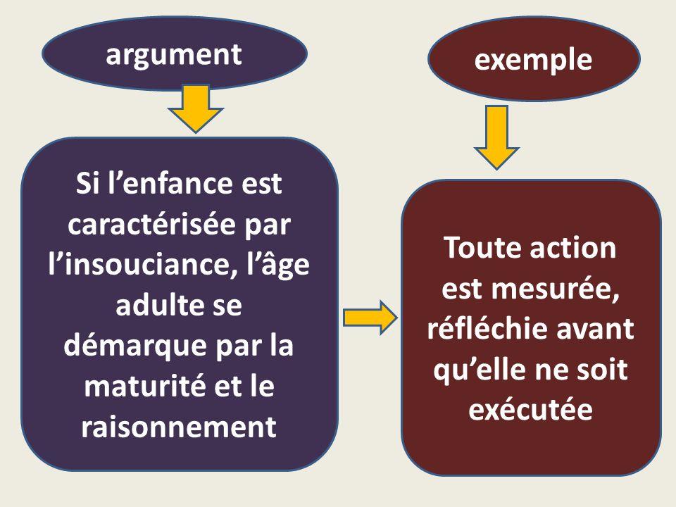 Si l'enfance est caractérisée par l'insouciance, l'âge adulte se démarque par la maturité et le raisonnement Toute action est mesurée, réfléchie avant qu'elle ne soit exécutée exemple argument