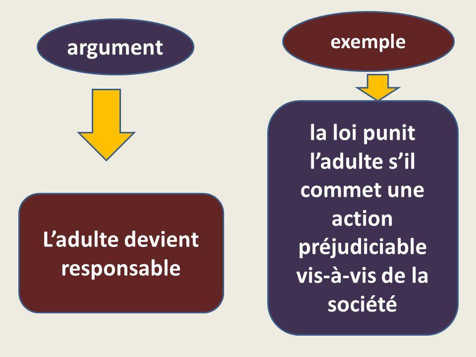 L'adulte devient responsable la loi punit l'adulte s'il commet une action préjudiciable vis-à-vis de la société argument exemple
