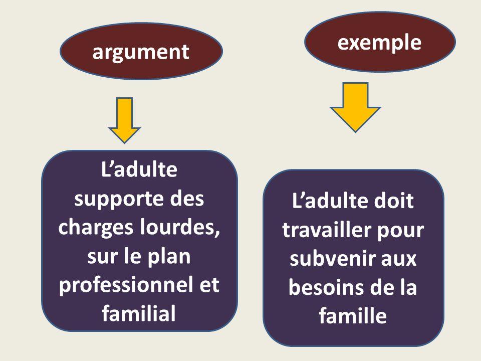 L'adulte supporte des charges lourdes, sur le plan professionnel et familial L'adulte doit travailler pour subvenir aux besoins de la famille argument exemple