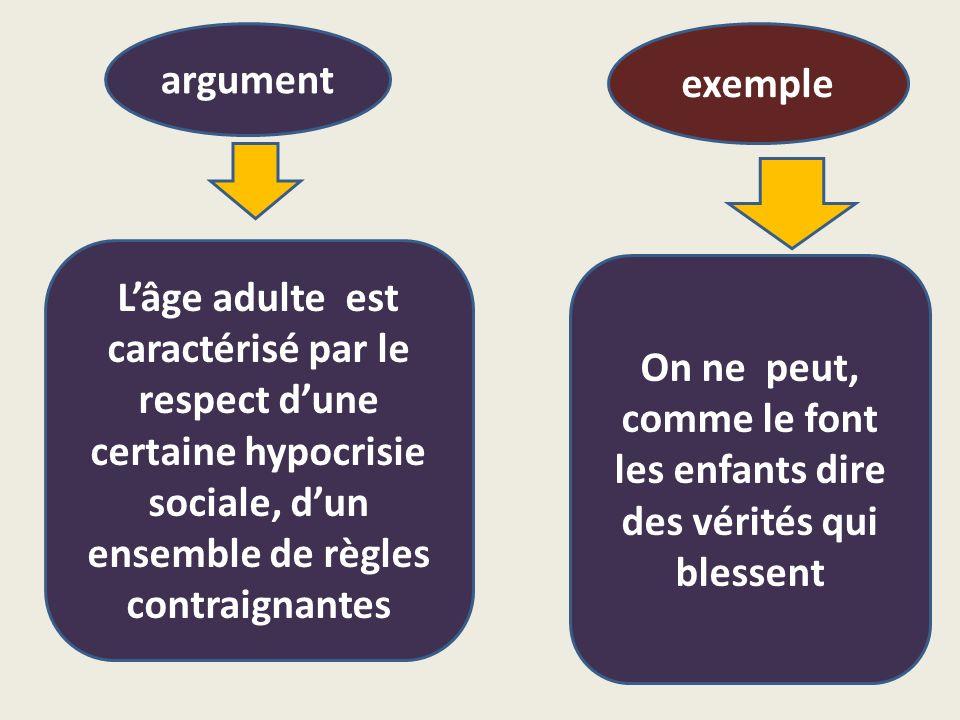 L'âge adulte est caractérisé par le respect d'une certaine hypocrisie sociale, d'un ensemble de règles contraignantes On ne peut, comme le font les enfants dire des vérités qui blessent argument exemple