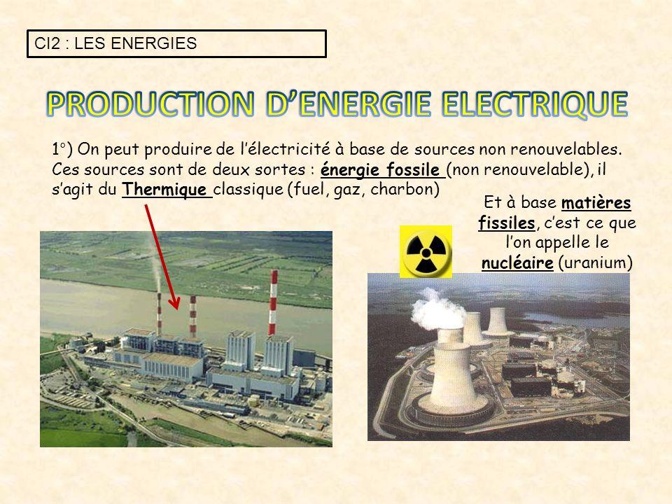 1°) On peut produire de l'électricité à base de sources non renouvelables. Ces sources sont de deux sortes : énergie fossile (non renouvelable), il s'