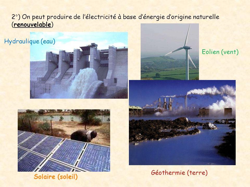 2°) On peut produire de l'électricité à base d'énergie d'origine naturelle (renouvelable) Hydraulique (eau) Eolien (vent) Solaire (soleil) Géothermie