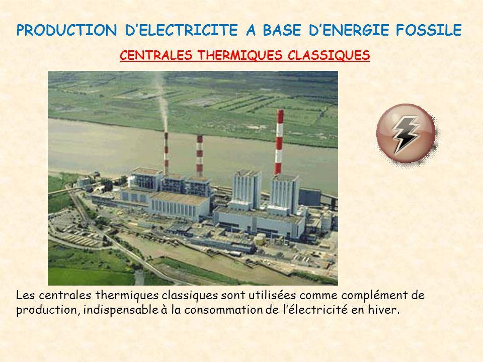 PRODUCTION D'ELECTRICITE A BASE D'ENERGIE FOSSILE CENTRALES THERMIQUES CLASSIQUES Les centrales thermiques classiques sont utilisées comme complément