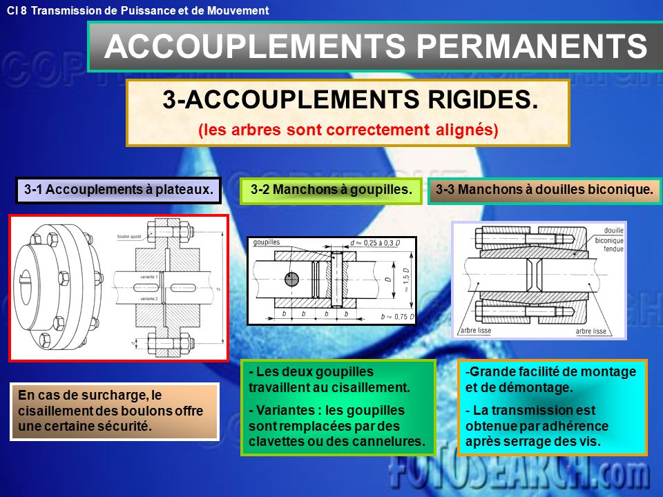 ACCOUPLEMENTS PERMANENTS 3-ACCOUPLEMENTS RIGIDES.