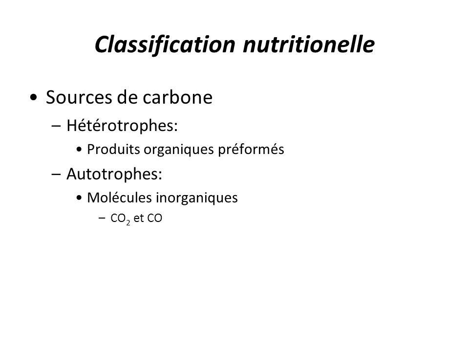 Classification nutritionelle Sources de carbone –Hétérotrophes: Produits organiques préformés –Autotrophes: Molécules inorganiques –CO 2 et CO