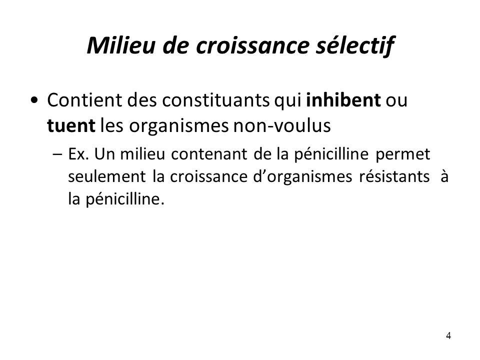 Milieu de croissance sélectif Contient des constituants qui inhibent ou tuent les organismes non-voulus –Ex.