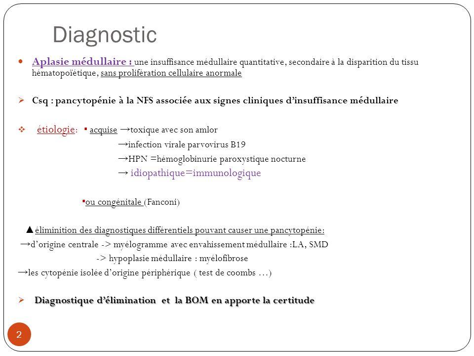 ms and prednisone