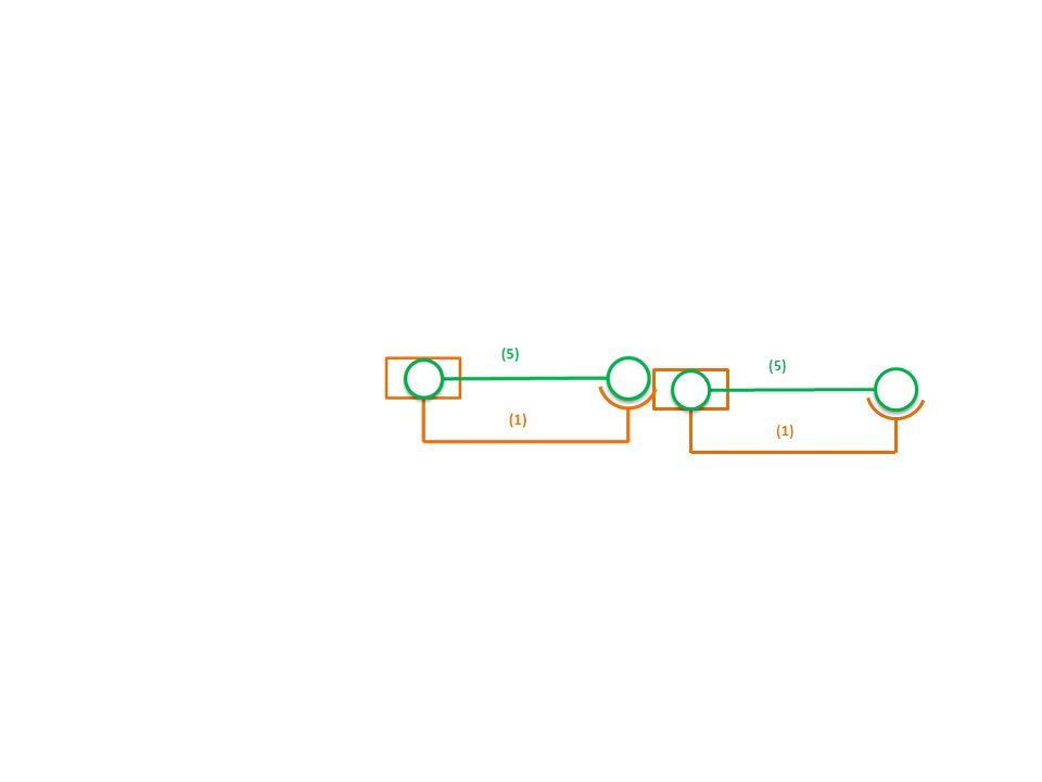Réaliser une liaison encastrement démontable 16/44 MIP MAP Transmettre l'effort Assurer la fiabilité Centrage long Appui sur épaulement Ecrou Clavette Rondelle frein Ecrou à encoches