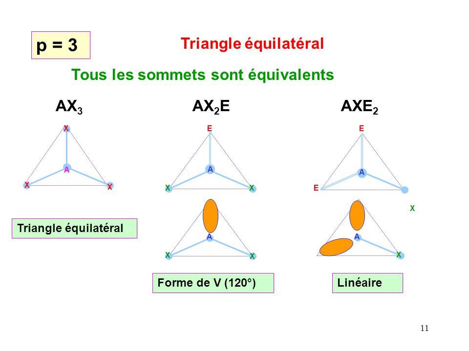 10 p = 2 Droite p = 3 Triangle équilatéral p = 4 Tétraèdre p = 5 Bi-pyramide à base triangulaire p = 6 Octaèdre AXnEmAXnEm p = n + m Type moléculaireFigure de répulsion Tous les doublets participent à la figure de répulsion ( sauf liaisons multiples)