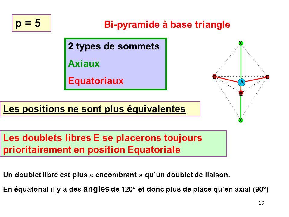 12 A X X X X A E X E X A X X E X A X X X A X X p = 4 Tétraèdre AX 4 AX 3 E AX 2 E 2 Tétraèdre Pyramide base triangle Forme de V ( 109,5°) Tous les sommets sont équivalents