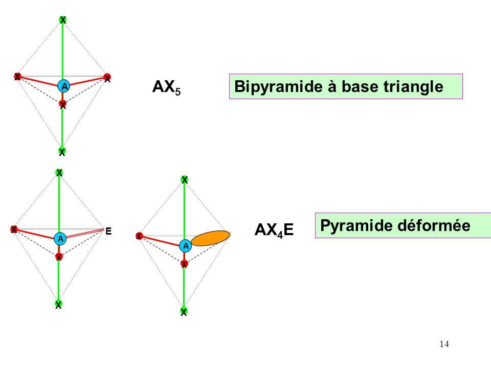13 A p = 5 Bi-pyramide à base triangle 2 types de sommets Axiaux Equatoriaux Les positions ne sont plus équivalentes Les doublets libres E se placerons toujours prioritairement en position Equatoriale E E X X Un doublet libre est plus « encombrant » qu'un doublet de liaison.
