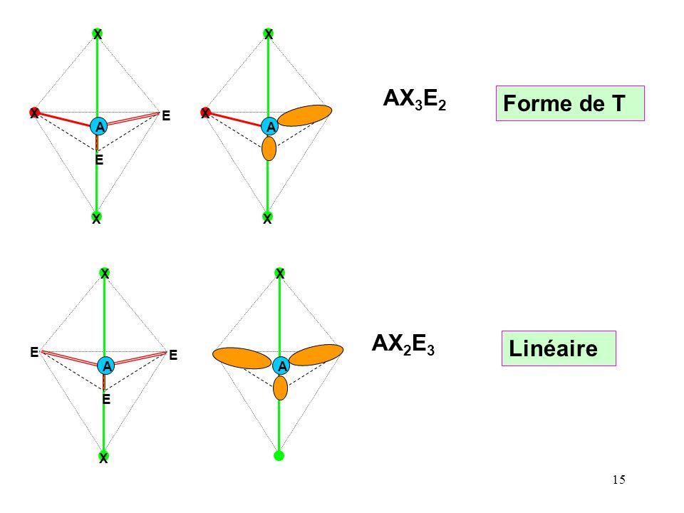 14 X X X X X A E X X X X A X X X X A AX 5 Bipyramide à base triangle AX 4 E Pyramide déformée