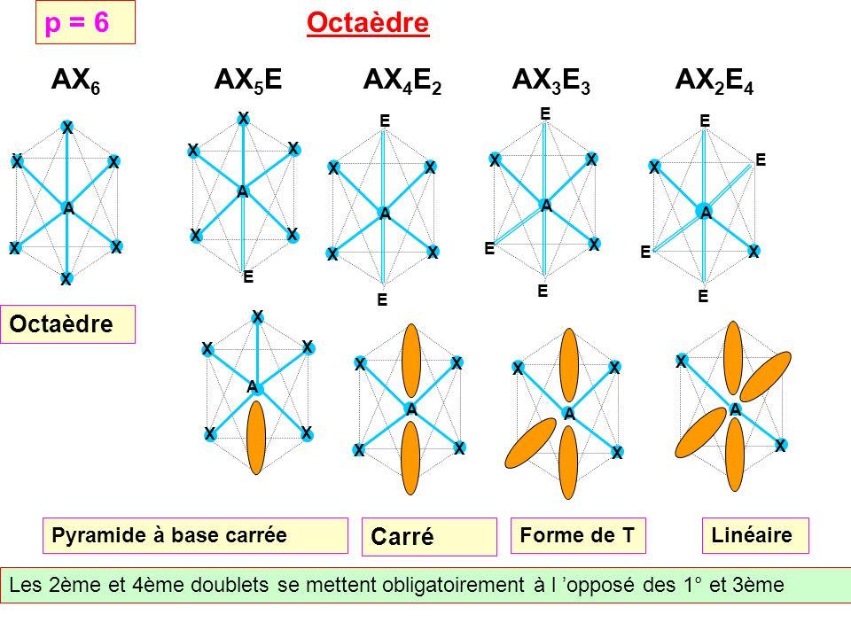 15 E X E X X A E E E X X A X X X A X A AX 3 E 2 Forme de T AX 2 E 3 Linéaire