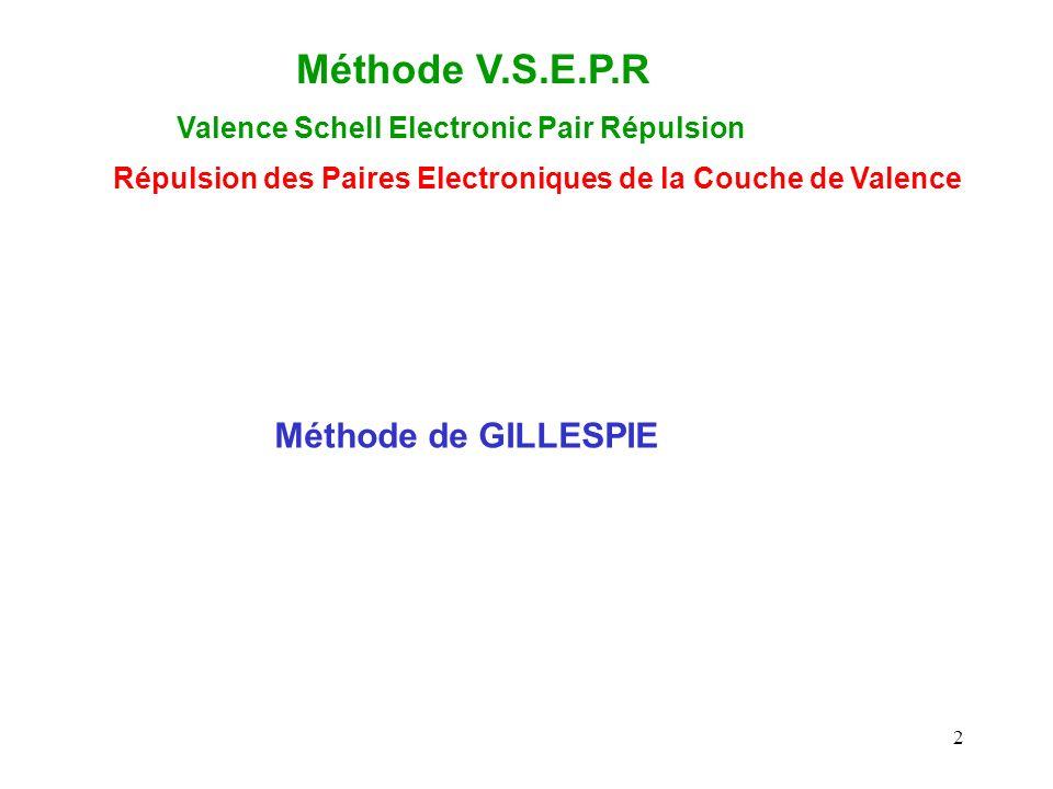1 PREVISION DE LA GEOMETRIE DES MOLECULES COURS DU PROFESSEUR TANGOUR BAHOUEDDINE CHAPITRE VII