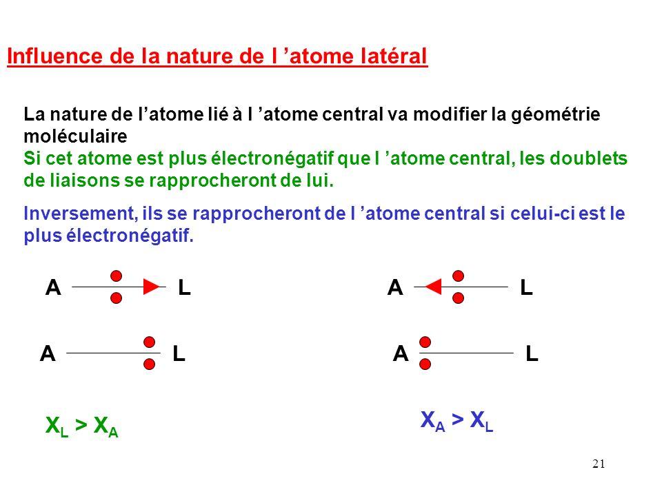 20 X A E X Influence de la nature des doublets XA E X  = 120°  = 120°  = 120° théorie X A X  < 120° Réalité Les doublets liants sont attirés à la fois par les noyaux de l 'atome central et de l 'atome latéral.