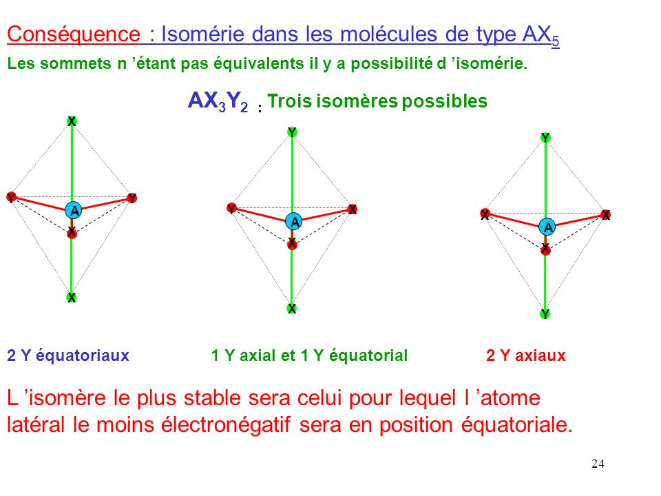 23 P H H H N H H H Influence de l 'atome central X N > X H X P < X H Angle HNH > Angle HPH Comparons NH 3 et PH 3