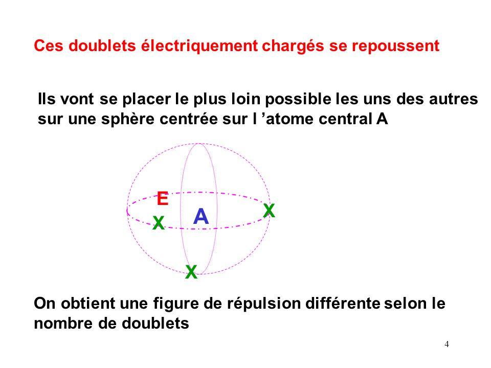 3 Principe de la méthode Dans une molécule, l 'atome central est entouré par des doublets d 'électrons Doublets de liaisons : X Doublets libres : E A B C