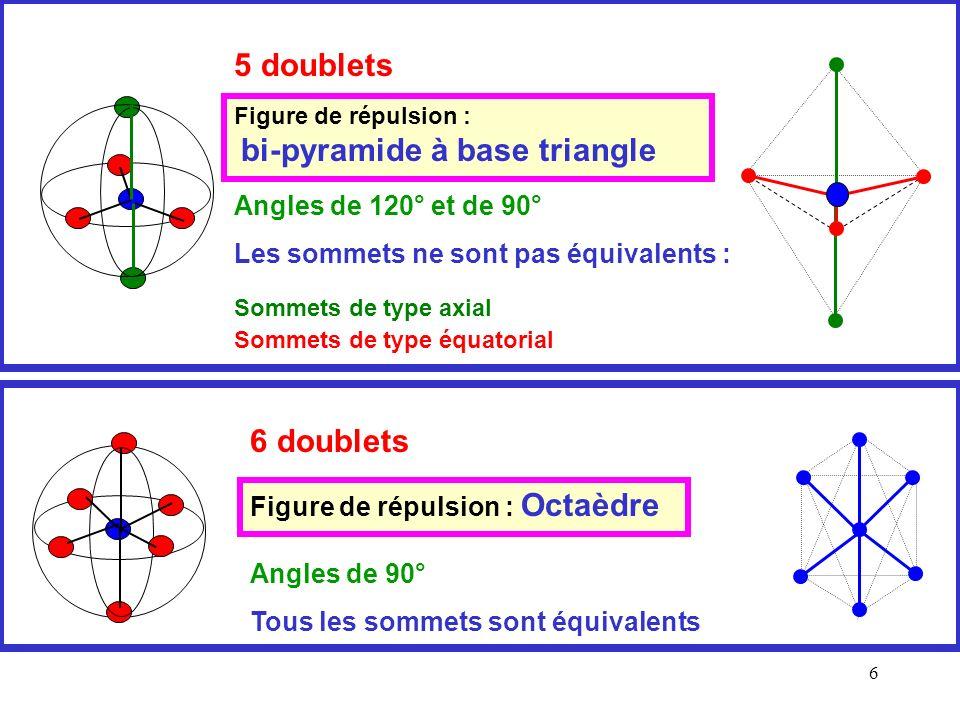 5 Tous les sommets sont équivalents 3 doublets Figure de répulsion : Triangle équilatéral Angles de 120° Figure plane 4 doublets Figure de répulsion : Tétraèdre Angles de 109° 27 Figure inscrite dans un cube