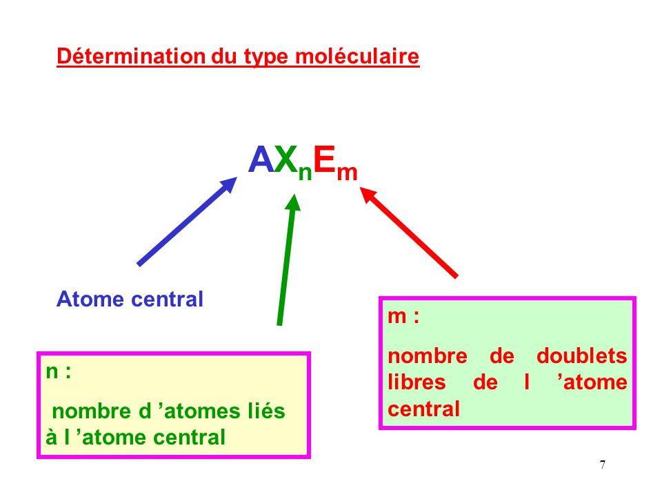 6 Sommets de type axial Tous les sommets sont équivalents 5 doublets Figure de répulsion : bi-pyramide à base triangle Angles de 120° et de 90° Les sommets ne sont pas équivalents : Sommets de type équatorial 6 doublets Figure de répulsion : Octaèdre Angles de 90°
