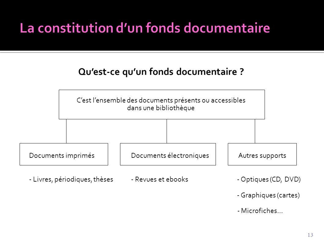 Qu'est-ce qu'un fonds documentaire ? C'est l'ensemble des documents présents ou accessibles dans une bibliothèque Documents imprimésDocuments électron
