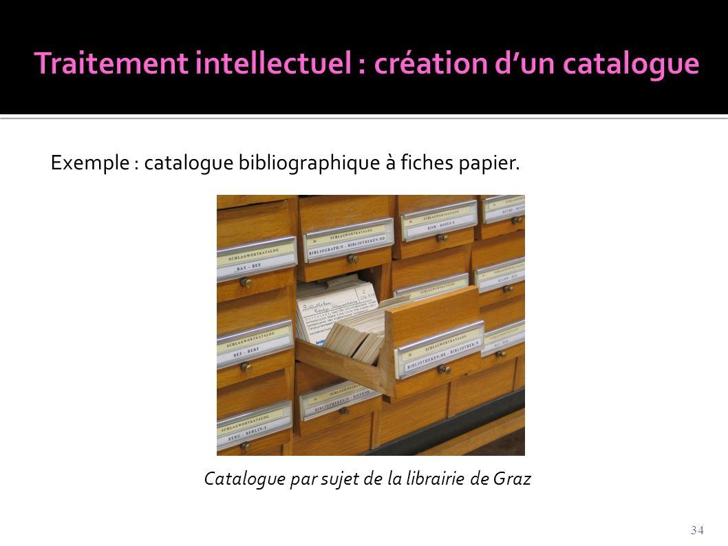 Exemple : catalogue bibliographique à fiches papier. Catalogue par sujet de la librairie de Graz 34