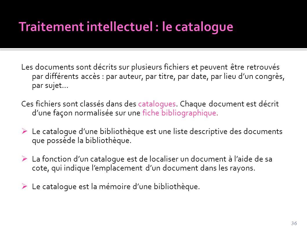 Les documents sont décrits sur plusieurs fichiers et peuvent être retrouvés par différents accès : par auteur, par titre, par date, par lieu d'un cong