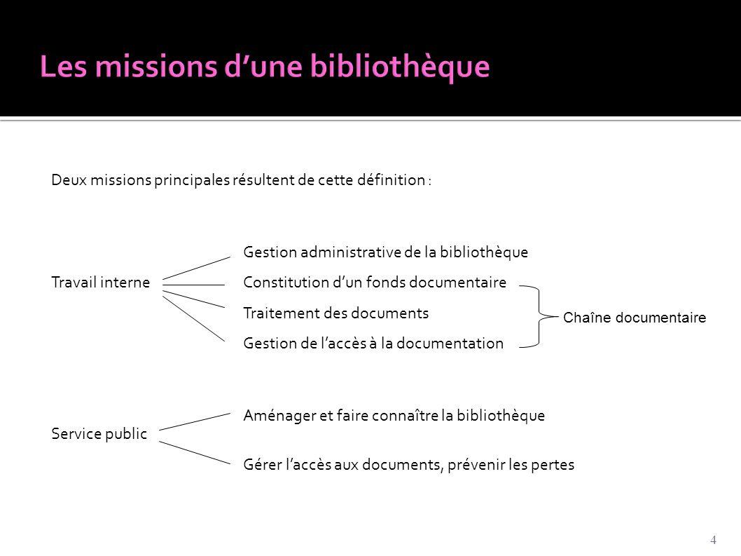 Deux missions principales résultent de cette définition : Gestion administrative de la bibliothèque Travail interne Constitution d'un fonds documentai