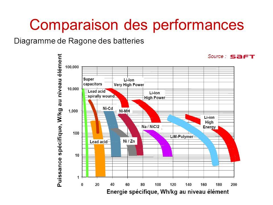 Atemberaubend Diagramm Einer Batteriezelle Bilder - Der Schaltplan ...