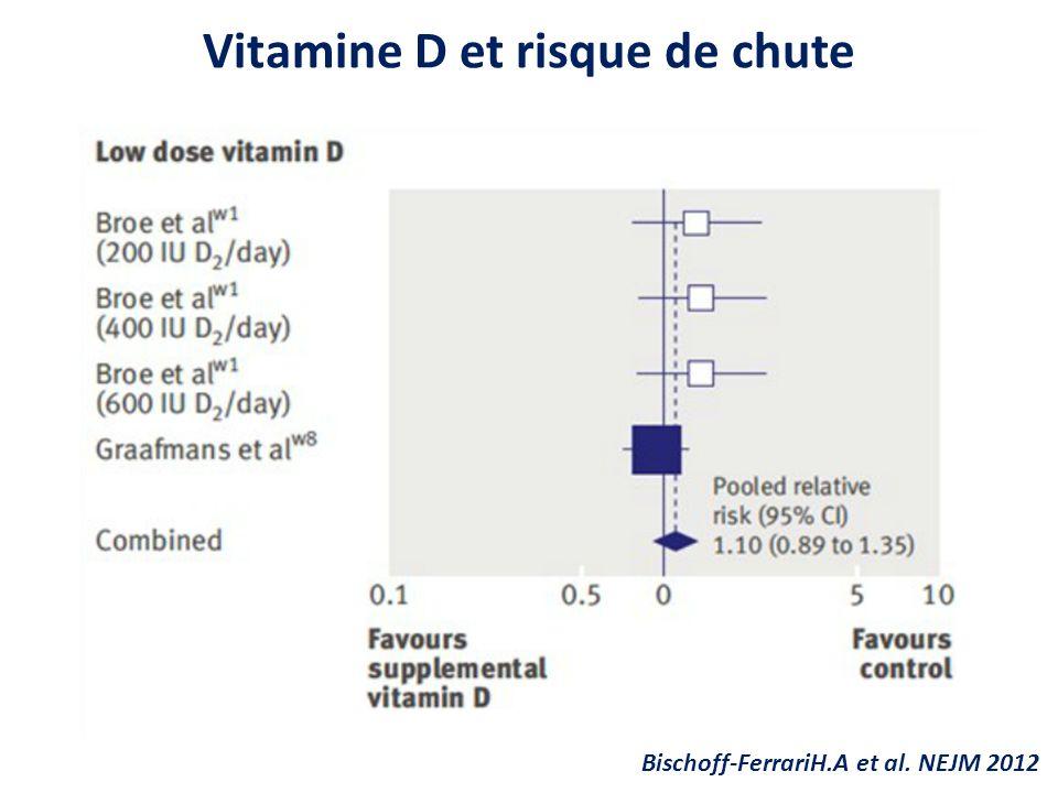 nutrition and prednisone
