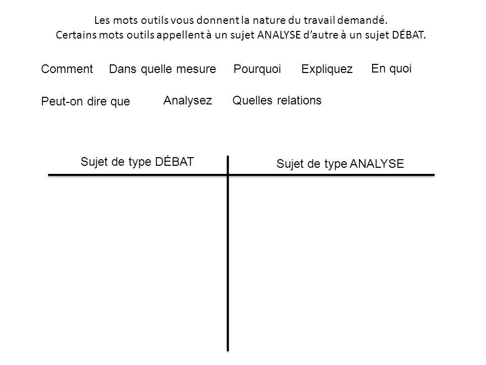 Analyse Du Sujet Dissertation