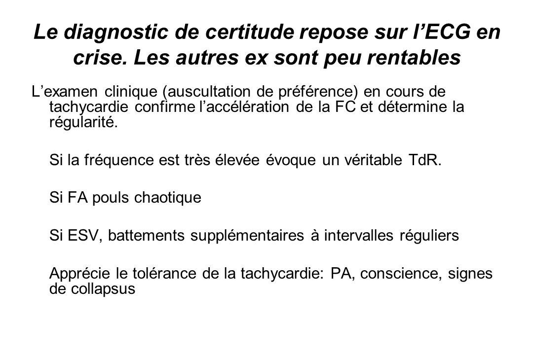 Le diagnostic de certitude repose sur l'ECG en crise.