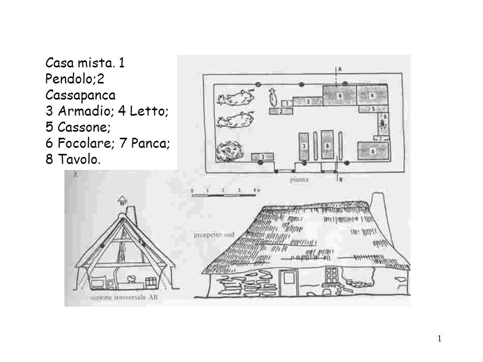 1 Casa mista. 1 Pendolo;2 Cassapanca 3 Armadio; 4 Letto; 5 Cassone; 6 Focolare; 7 Panca; 8 Tavolo.