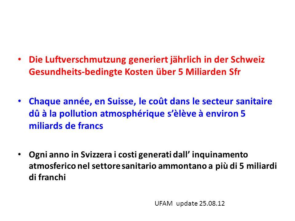 Die Luftverschmutzung generiert jährlich in der Schweiz Gesundheits-bedingte Kosten über 5 Miliarden Sfr Chaque année, en Suisse, le coût dans le secteur sanitaire dû à la pollution atmosphérique sèlève à environ 5 miliards de francs Ogni anno in Svizzera i costi generati dall inquinamento atmosferico nel settore sanitario ammontano a più di 5 miliardi di franchi UFAM update 25.08.12