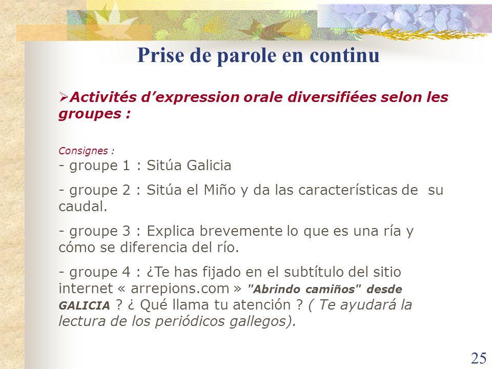 25 Prise de parole en continu Consignes : - groupe 1 : Sitúa Galicia - groupe 2 : Sitúa el Miño y da las características de su caudal. - groupe 3 : Ex