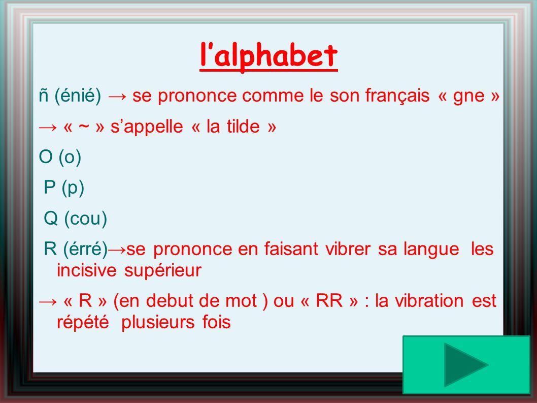lalphabet ñ (énié) se prononce comme le son français « gne » « ~ » sappelle « la tilde » O (o) P (p) Q (cou) R (érré)se prononce en faisant vibrer sa langue les incisive supérieur « R » (en debut de mot ) ou « RR » : la vibration est répété plusieurs fois