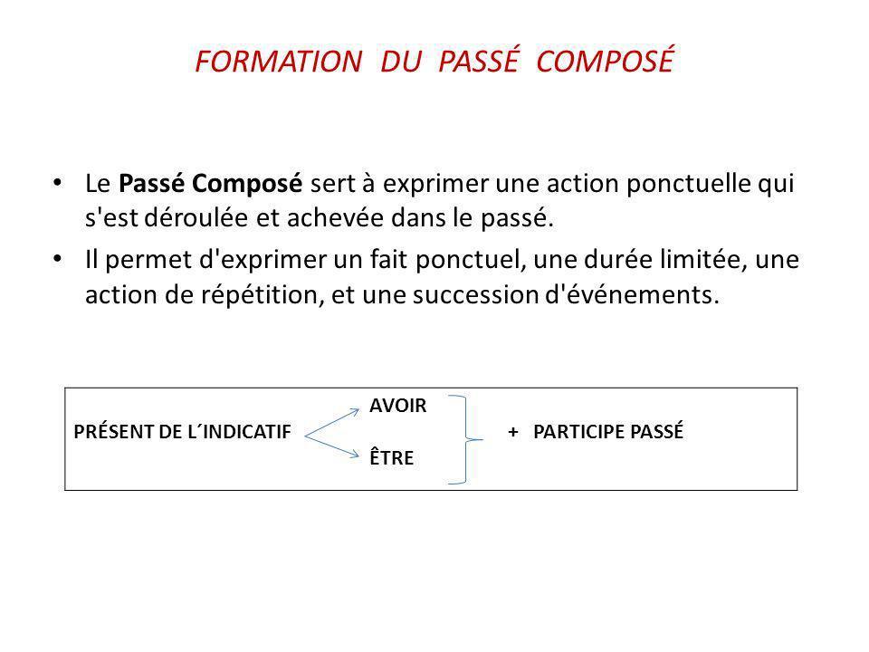 FORMATION DU PASSÉ COMPOSÉ Le Passé Composé sert à exprimer une action ponctuelle qui s est déroulée et achevée dans le passé.