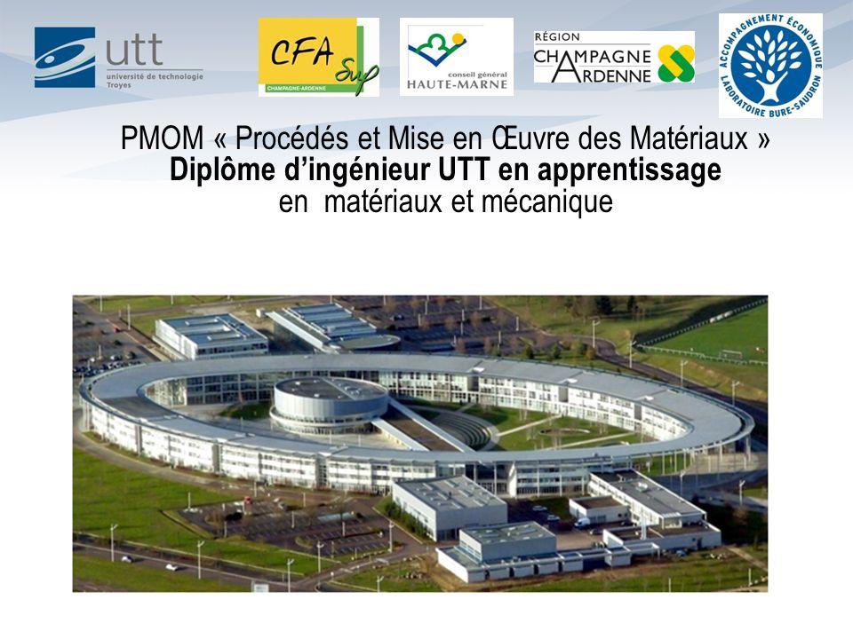 PMOM « Procédés et Mise en Œuvre des Matériaux » Diplôme dingénieur UTT en apprentissage en matériaux et mécanique