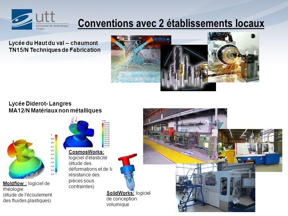 Lycée du Haut du val – chaumont TN15/N Techniques de Fabrication Conventions avec 2 établissements locaux Lycée Diderot- Langres MA12/N Matériaux non
