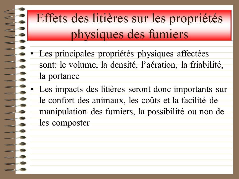Effets des litières sur les propriétés physiques des fumiers Les principales propriétés physiques affectées sont: le volume, la densité, laération, la