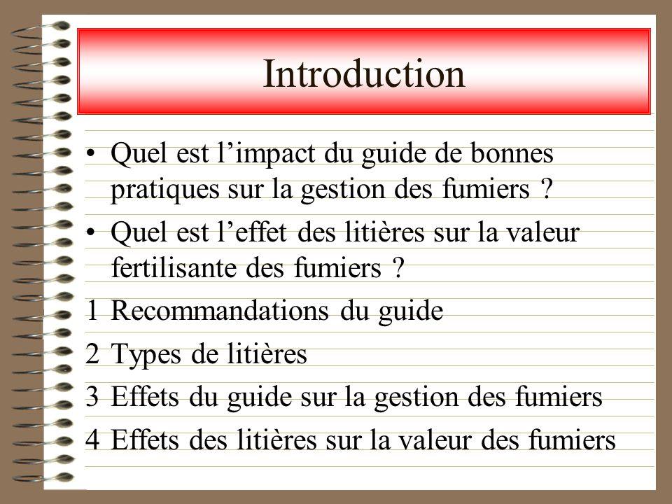 Introduction Quel est limpact du guide de bonnes pratiques sur la gestion des fumiers ? Quel est leffet des litières sur la valeur fertilisante des fu