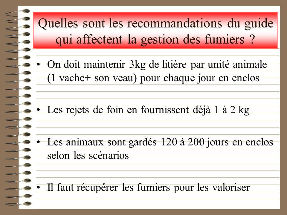 Quelles sont les recommandations du guide qui affectent la gestion des fumiers ? On doit maintenir 3kg de litière par unité animale (1 vache+ son veau