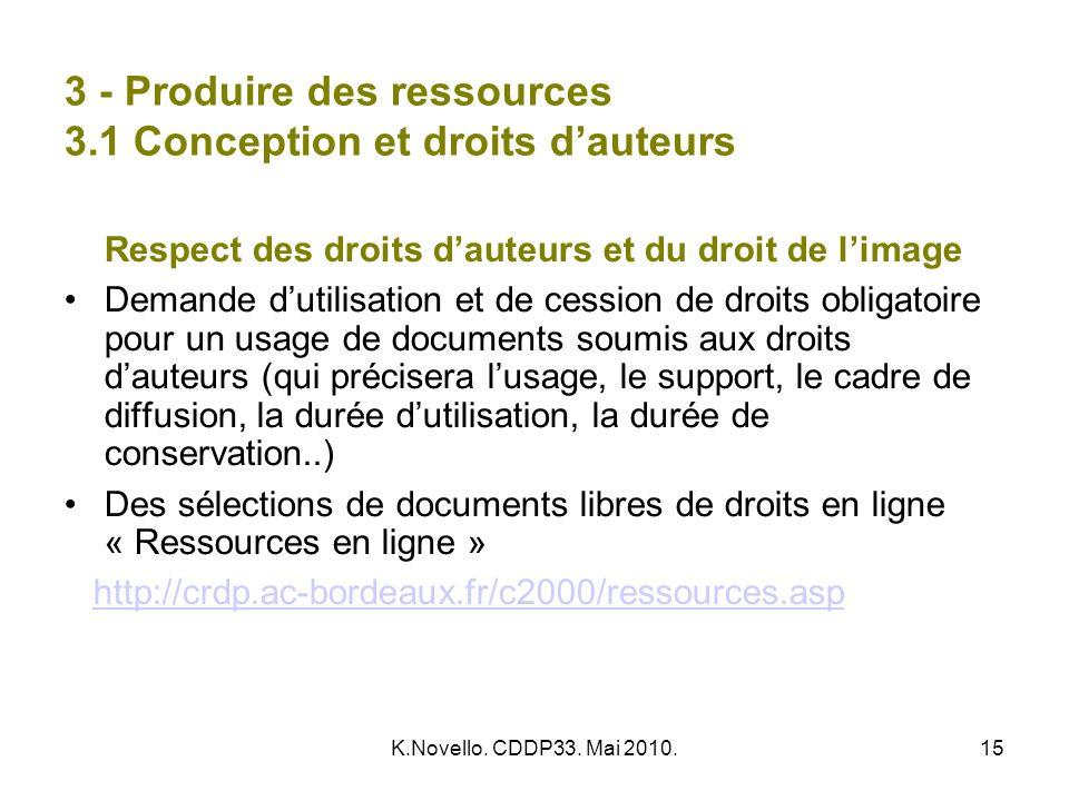 K.Novello. CDDP33. Mai 2010.15 3 - Produire des ressources 3.1 Conception et droits dauteurs Respect des droits dauteurs et du droit de limage Demande