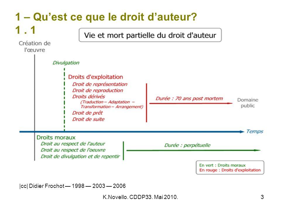 K.Novello. CDDP33. Mai 2010.3 1 – Quest ce que le droit dauteur? 1. 1 |cc| Didier Frochot 1998 2003 2006