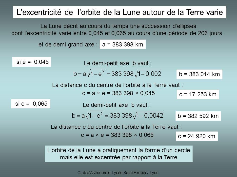 Club dAstronomie Lycée Saint Exupéry Lyon La Lune décrit au cours du temps une succession dellipses dont lexcentricité varie entre 0,045 et 0,065 au cours dune période de 206 jours.