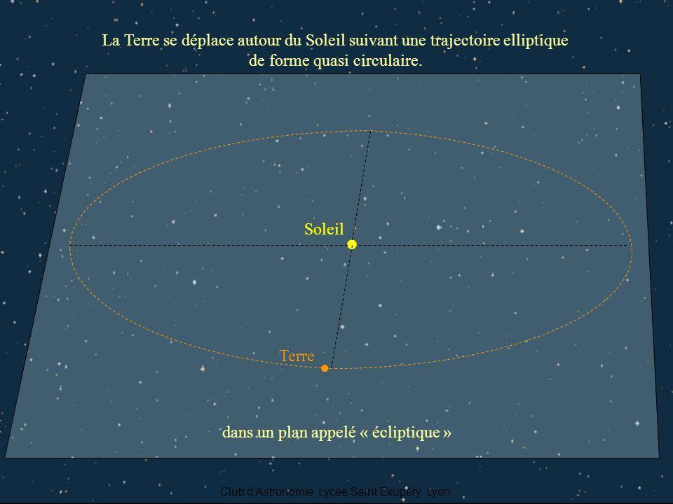 Soleil Terre dans un plan appelé « écliptique » La Terre se déplace autour du Soleil suivant une trajectoire elliptique de forme quasi circulaire.