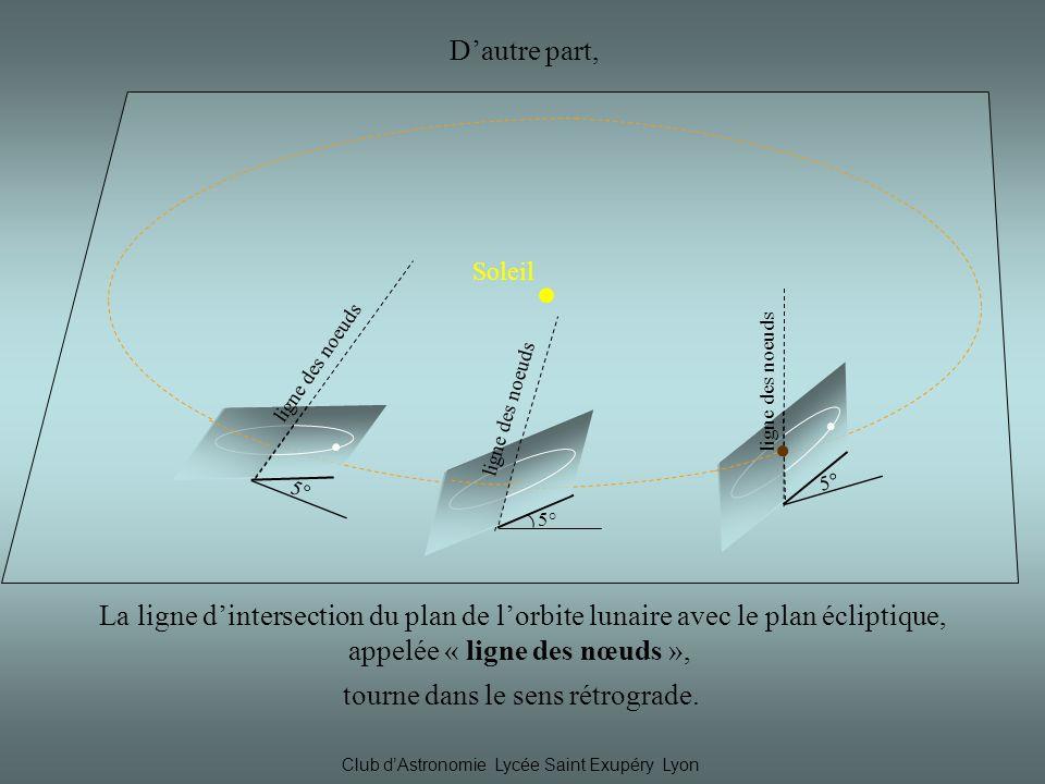 Club dAstronomie Lycée Saint Exupéry Lyon Soleil Dautre part, La ligne dintersection du plan de lorbite lunaire avec le plan écliptique, appelée « ligne des nœuds », 5° 5° ligne des noeuds 5° ligne des noeuds tourne dans le sens rétrograde.