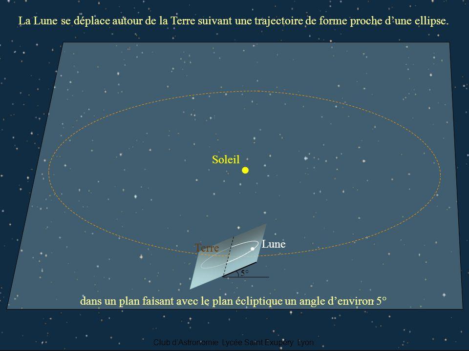 Club dAstronomie Lycée Saint Exupéry Lyon Soleil Lune Terre La Lune se déplace autour de la Terre suivant une trajectoire de forme proche dune ellipse.