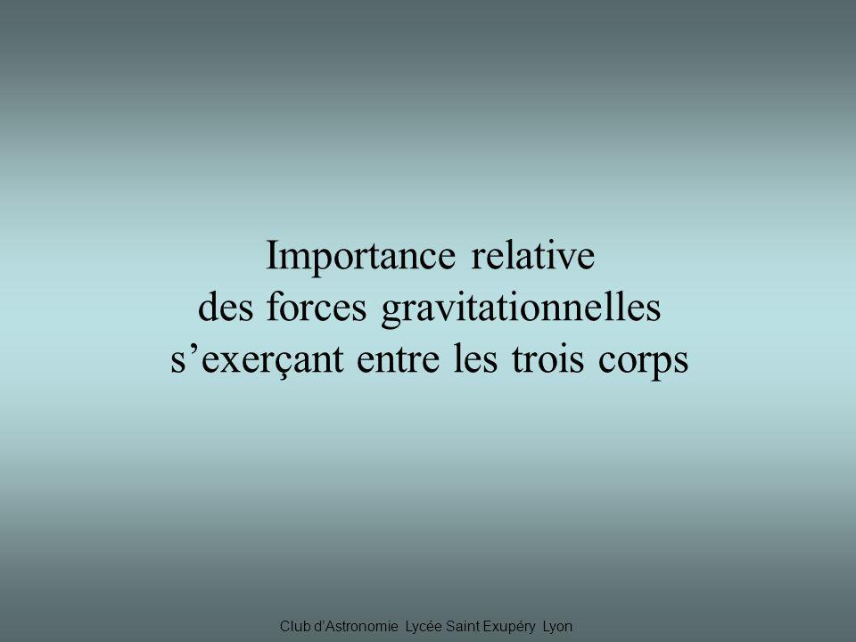 Club dAstronomie Lycée Saint Exupéry Lyon Importance relative des forces gravitationnelles sexerçant entre les trois corps